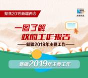 """聚焦地方""""兩會""""丨一圖了解新疆2019年主要工作"""
